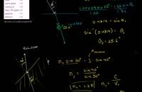 007005 - فیزیک - نور هندسی