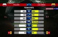 آمار کلی دیدار لهستان - کلمبیا در جام جهانی 2018