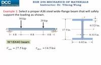 002021 - مقاومت مصالح