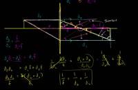 007017 - فیزیک - نور هندسی