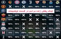 پخش زنده قرعه کشی یک هشتم نهایی لیگ قهرمانان اروپا 2017-2018 (حذفی)