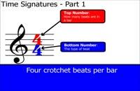 006026 - تئوری موسیقی