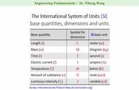 004001 - مبانی مهندسی