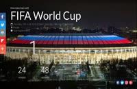مراسم افتتاحیه جام جهانی فوتبال 2018 روسیه
