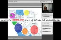 کلاس آنلاین تاریخ و فرهنگ هنر ایران دکتری پژوهش هنر