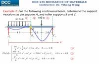 002023 - مقاومت مصالح