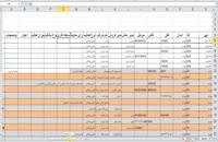 لیست و فهرست  شرکتهای پخش مواد غذایی استان تهران - نسخه اکسل