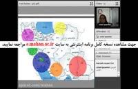 مشاوره و برنامه ریزی کلاس آنلاین کنکور دکتری پژوهش هنر