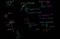 007003 - فیزیک - نور هندسی