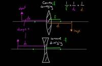 007018 - فیزیک - نور هندسی
