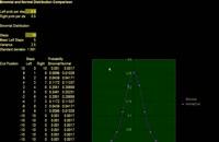 050018 - آمار سری اول