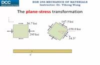 002017 - مقاومت مصالح
