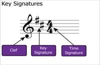 006033 - تئوری موسیقی