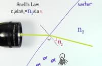 007008 - فیزیک - نور هندسی