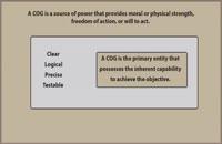 009019 - هنر عملیات: طراحی و مرکز ثقل
