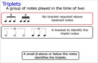 006021 - تئوری موسیقی