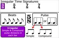 006029 - تئوری موسیقی