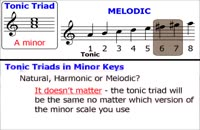 006037 - تئوری موسیقی