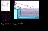 007006 - فیزیک - نور هندسی