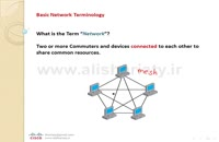 CCNA - Lesson 01 - Network Basics and Terminology