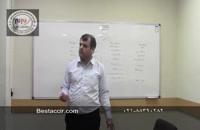 آموزش حسابداری رایگان ، تحلیل تراز نامه مالی