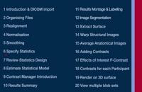 SPM Tutorial 07 - Review Stats Spec