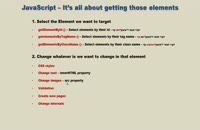 021041 - آموزش JavaScript سری دوم