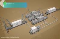 راهکارهای تأمین برق سیار شرکت زیمنس