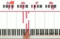 آموزش پیانو به زبان ساده-www.118file.com