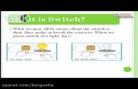 سوییچ(Switch) و انواع متفاوت آن.
