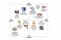 070012 - Information and Media Literacy