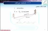 جلسه 1 فیزیک دوازدهم- شناخت حرکت - محمد پوررضا 09355465946