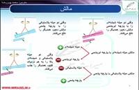 جلسه 2 فیزیک یازدهم- مالش - محمد پوررضا 09355465946