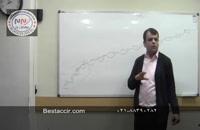 آموزش راه های پیشرفت در حسابداری