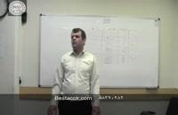 آموزش حسابداری محاسبه حقوق ماه های 31 روزه