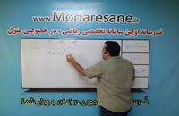 آموزش ریاضی / آموزش عبارت های جبری 1