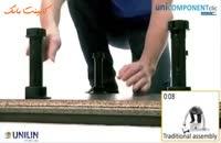 اتصال صفحات چوب و ام دی اف بدون استفاده از چسب یا یراق