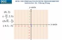 A003 - جبر و مثلثات (Algebra and Trigonometry)