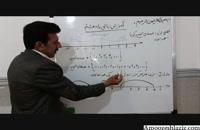ریاضی هشتم : فیلم آموزش فصل اول (بصورت شاد و جذاب)