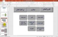 پاورپوینت درس ششم عربی دهم تجربی و ریاضی