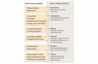 070016 - How to Teach Critical Thinking Skills