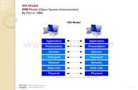 CCNA - Lesson 02 - OSI Model