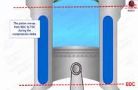 موتورهای دیزلی چگونه کار می کنند ؟