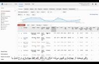 #28 دوره آموزش گوگل ادوردز – بهینه سازی کمپین ادوردز