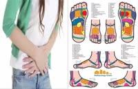 نقطه درمان درد و اختلالات قاعدگی