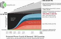 نقشه راه رسیدن به استفاده 100 درصدی از انرژی تجدیدپذیر